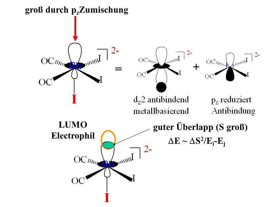 = groß durch p z Zumischung LUMO Electrophil guter Überlapp (S groß) E ~ S 2 /E i -E j
