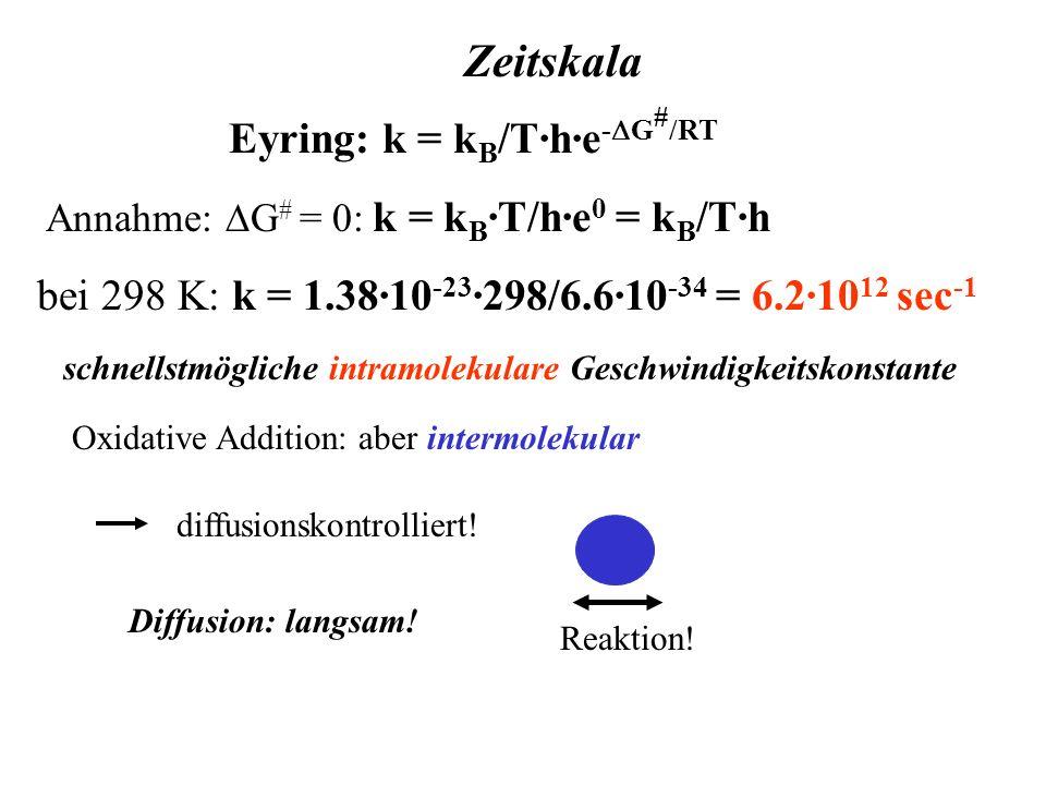 Zeitskala Eyring: k = k B /T·h·e - G # /RT Annahme: G # = 0: k = k B ·T/h·e 0 = k B /T·h bei 298 K: k = 1.38·10 -23 ·298/6.6·10 -34 = 6.2·10 12 sec -1