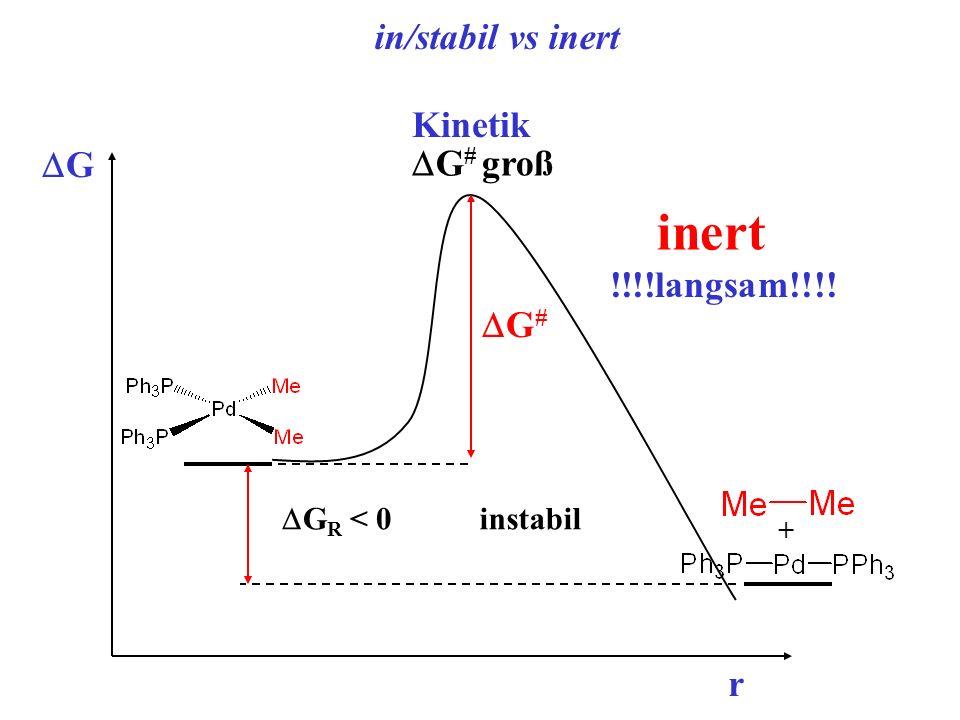 in/stabil vs inert G r + G R < 0 instabil G # Kinetik G # groß inert !!!!langsam!!!!
