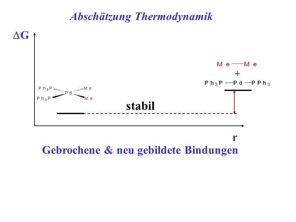 G r + Abschätzung Thermodynamik stabil Gebrochene & neu gebildete Bindungen