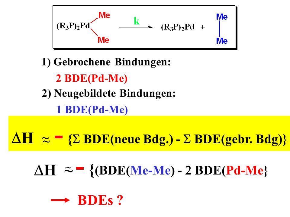 1) Gebrochene Bindungen: 2 BDE(Pd-Me) 2) Neugebildete Bindungen: 1 BDE(Pd-Me) H ~ - { BDE(neue Bdg.) - BDE(gebr. Bdg)} ~ ~ H ~ ~ - { (BDE(Me-Me) - BDE