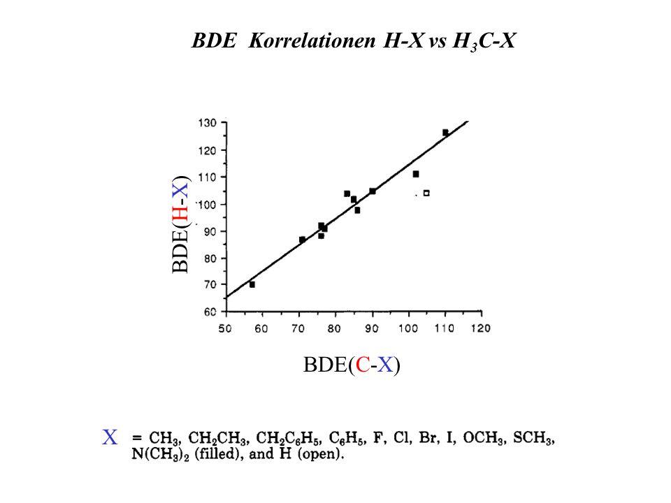 BDE(H-X) BDE Korrelationen H-X vs H 3 C-X X BDE(C-X)