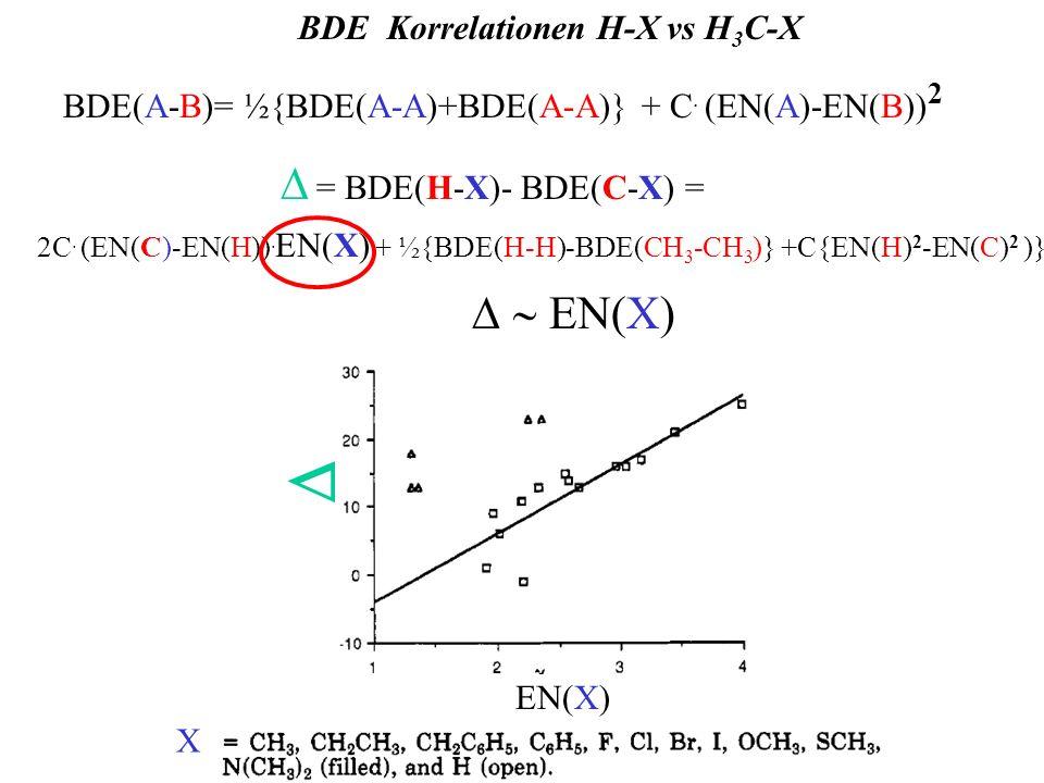 BDE Korrelationen H-X vs H 3 C-X EN(X) BDE(A-B)= ½{BDE(A-A)+BDE(A-A)} + C. (EN(A)-EN(B)) 2 = BDE(H-X)- BDE(C-X) = EN(X) X 2C. (EN(C)-EN(H)). EN(X) + ½