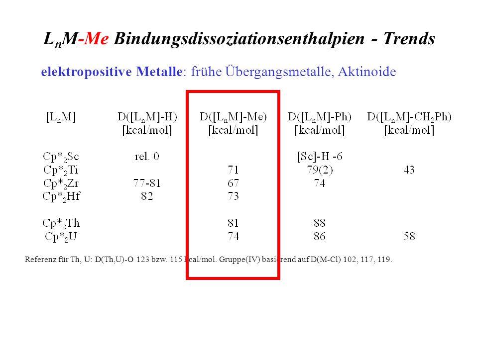 L n M-Me Bindungsdissoziationsenthalpien - Trends elektropositive Metalle: frühe Übergangsmetalle, Aktinoide Referenz für Th, U: D(Th,U)-O 123 bzw. 11