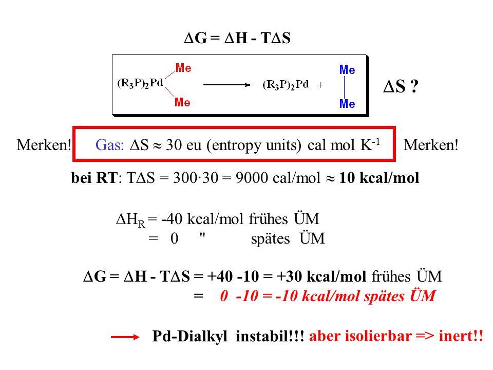G = H - T S S ? bei RT: T S = 300·30 = 9000 cal/mol 10 kcal/mol G = H - T S = +40 -10 = +30 kcal/mol frühes ÜM = 0 -10 = -10 kcal/mol spätes ÜM H R =