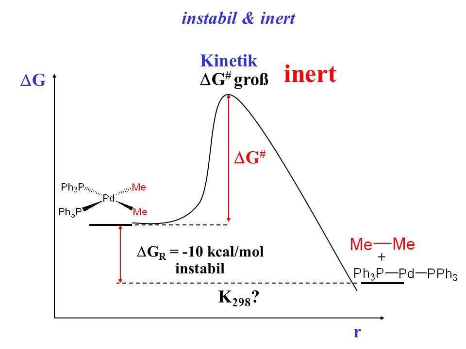 instabil & inert G r + G R = -10 kcal/mol instabil G # Kinetik G # groß inert K 298 ?
