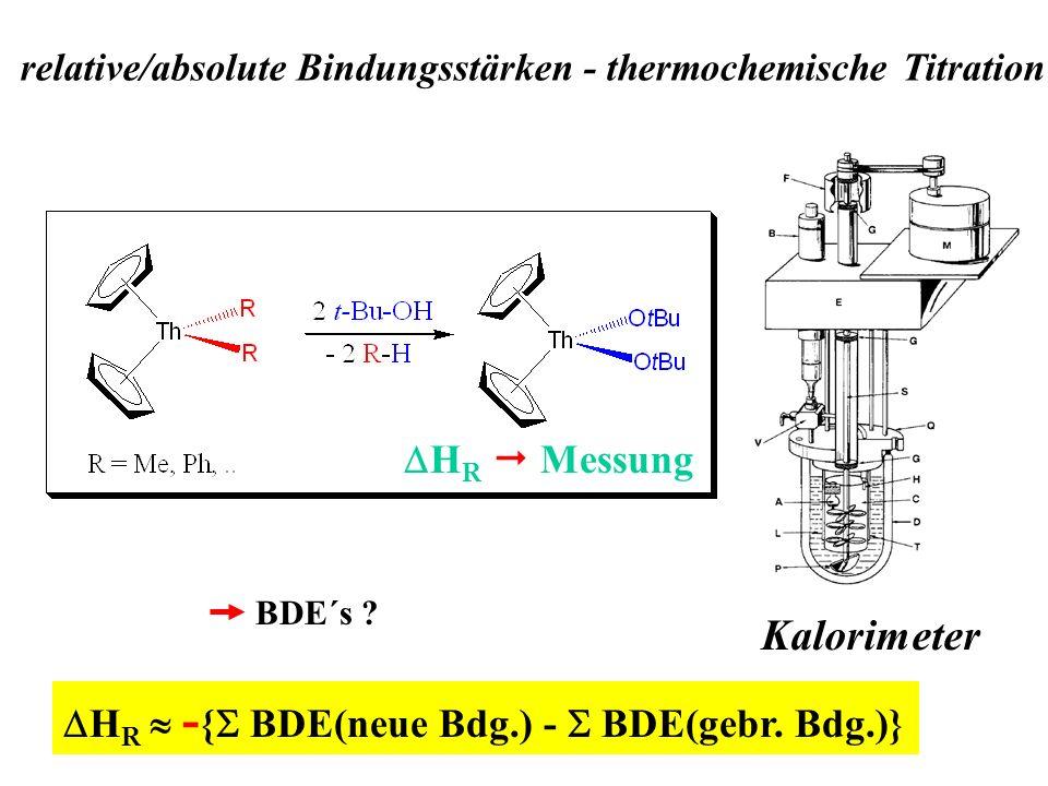 relative/absolute Bindungsstärken - thermochemische Titration Kalorimeter H R Messung H R - { BDE(neue Bdg.) - BDE(gebr. Bdg.)} BDE´s ?