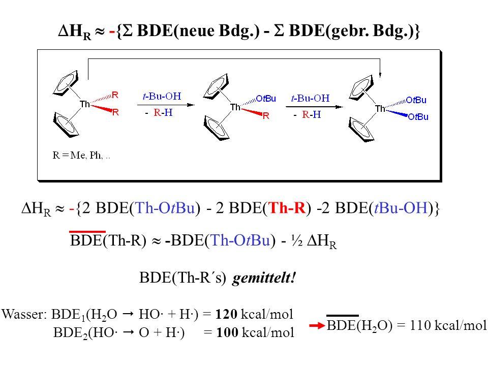 BDE(Th-R) - BDE(Th-OtBu) - ½ H R H R -{ BDE(neue Bdg.) - BDE(gebr. Bdg.)} H R -{ BDE(Th-OtBu) - 2 BDE(Th-R) -2 BDE(tBu-OH)} BDE(Th-R´s) gemittelt! Was