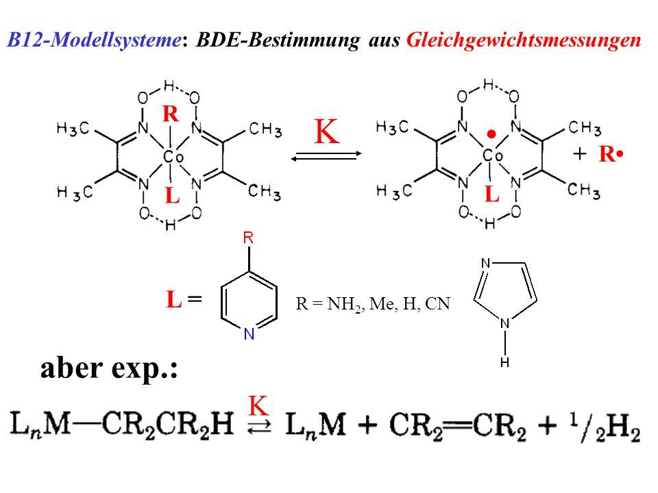 B12-Modellsysteme: BDE-Bestimmung aus Gleichgewichtsmessungen L R K K L + R L = R = NH 2, Me, H, CN aber exp.: