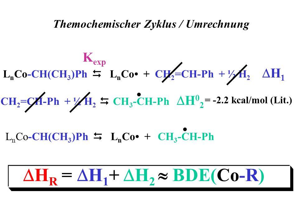 L n Co-CH(CH 3 )Ph L n Co + CH 3 -CH-Ph CH 2 =CH-Ph + ½ H 2 CH 3 -CH-Ph H 0 2 = -2.2 kcal/mol (Lit.) L n Co-CH(CH 3 )Ph L n Co + CH 2 =CH-Ph + ½ H 2 H