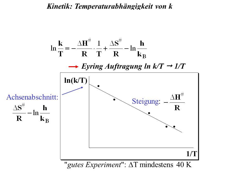 Kinetik: Temperaturabhängigkeit von k Steigung: Achsenabschnitt: Eyring Auftragung ln k/T 1/T