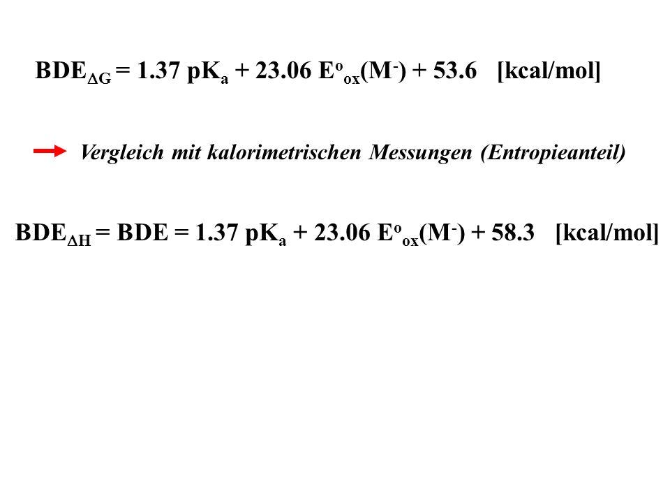 BDE H = BDE = 1.37 pK a + 23.06 E o ox (M - ) + 58.3 [kcal/mol] Vergleich mit kalorimetrischen Messungen (Entropieanteil)