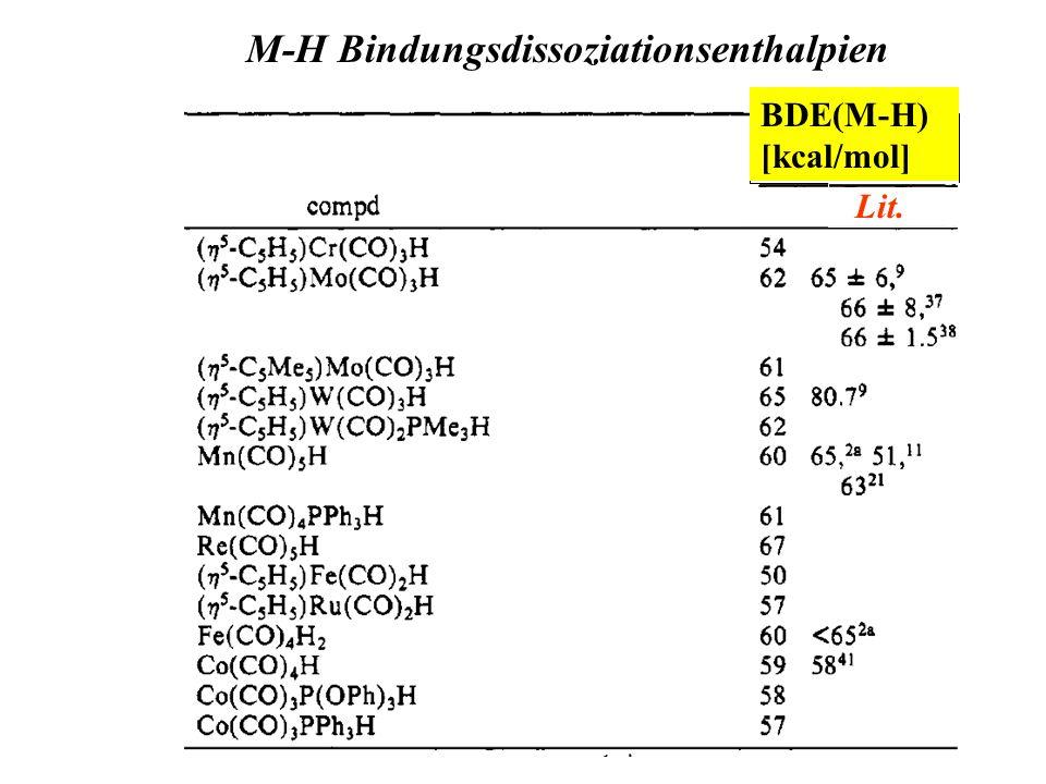 M-H Bindungsdissoziationsenthalpien BDE(M-H) [kcal/mol] Lit.