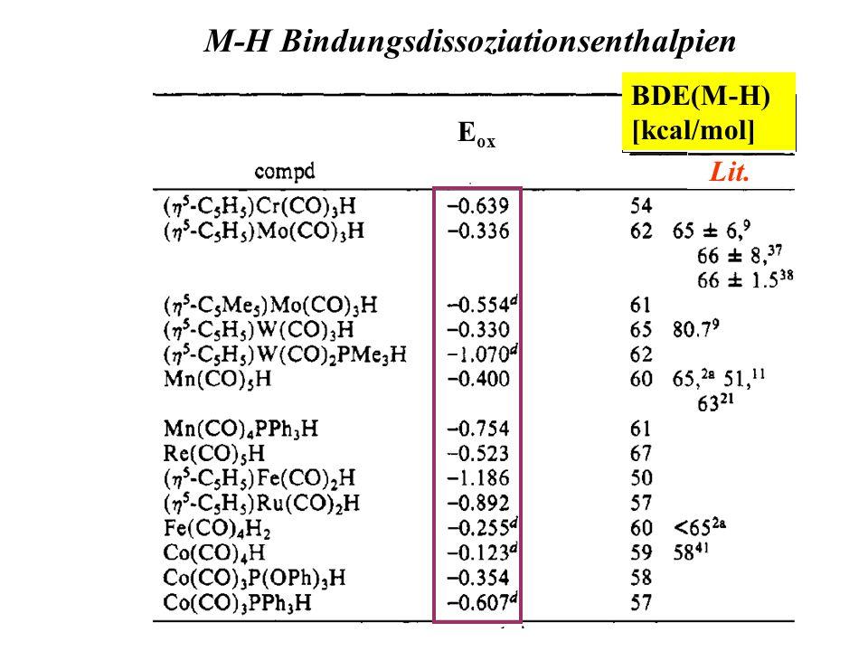 M-H Bindungsdissoziationsenthalpien BDE(M-H) [kcal/mol] Lit. E ox