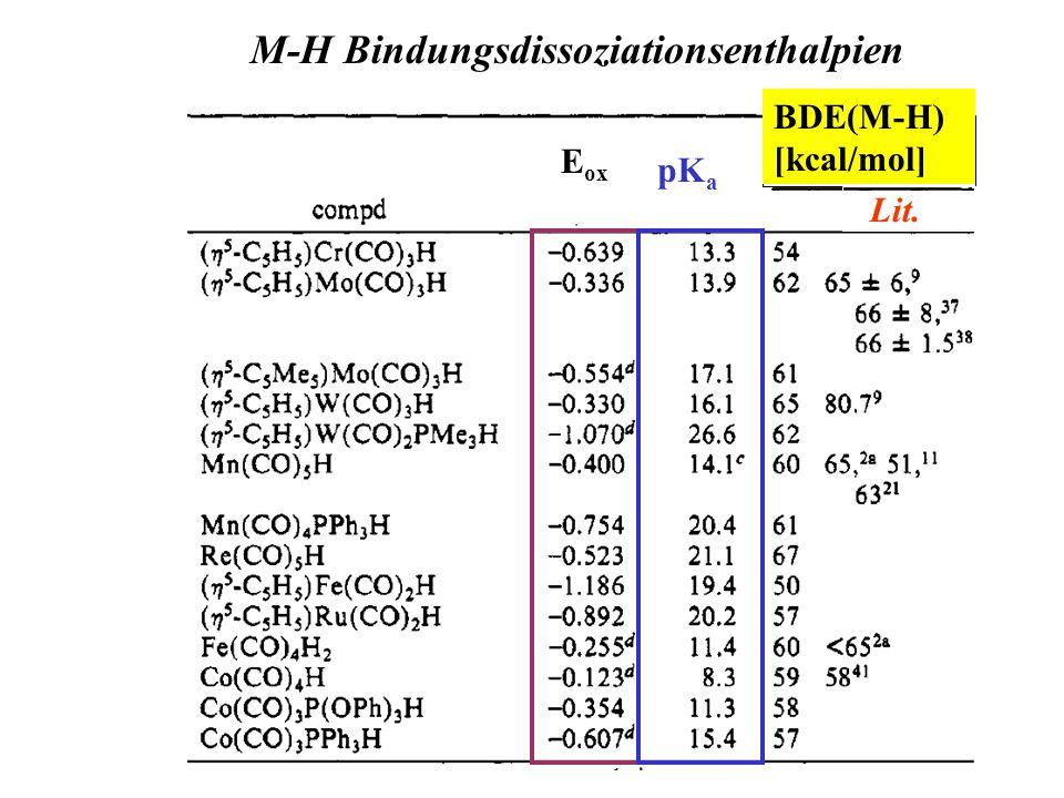 M-H Bindungsdissoziationsenthalpien BDE(M-H) [kcal/mol] Lit. E ox pK a
