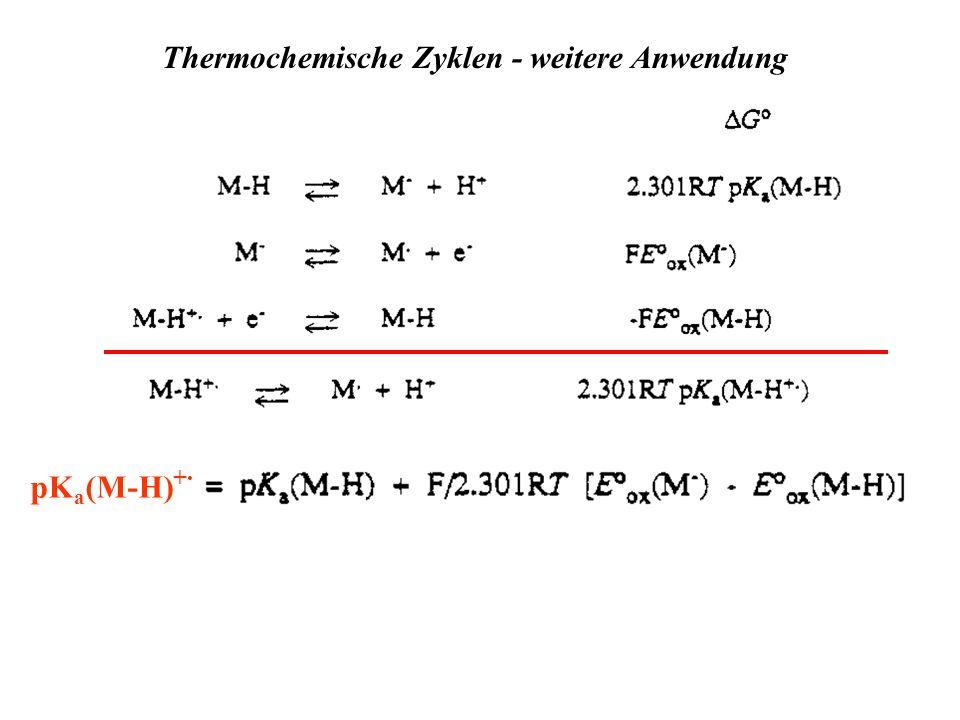 pK a (M-H) +· Thermochemische Zyklen - weitere Anwendung
