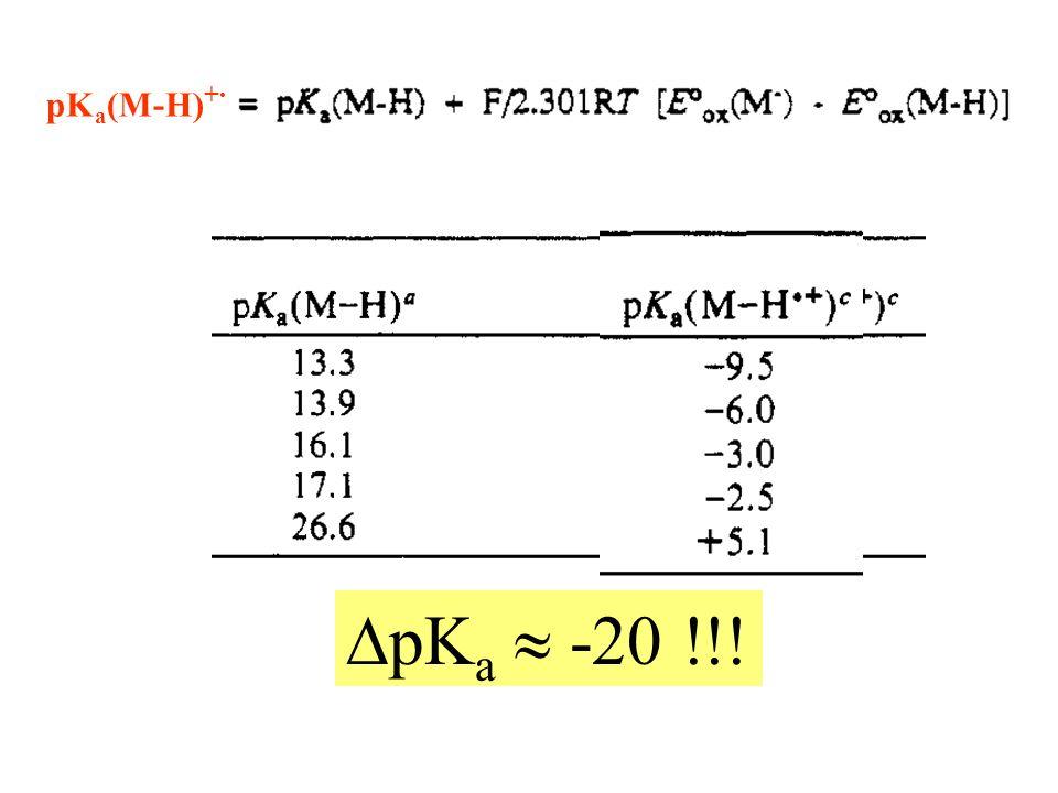 pK a (M-H) +· pK a -20 !!!