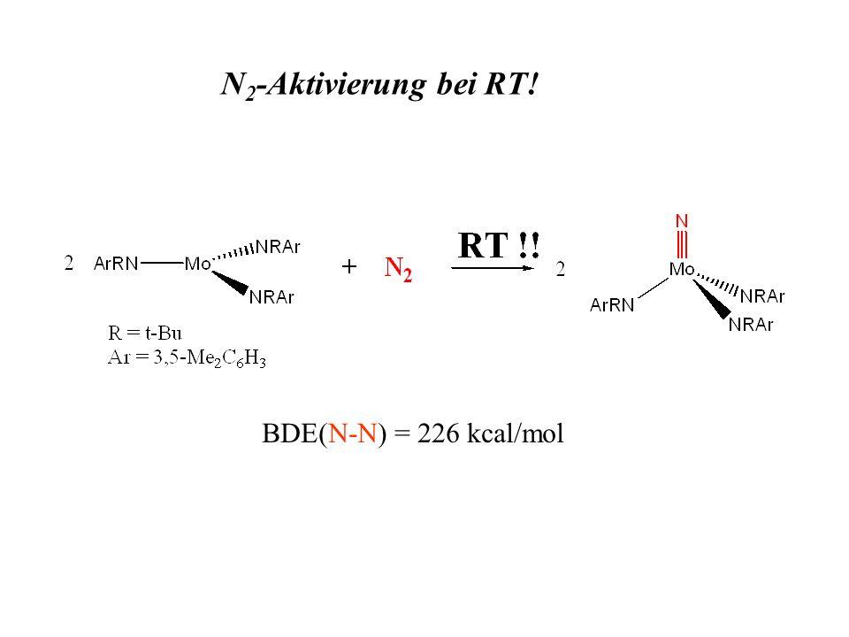 N 2 -Aktivierung bei RT! BDE(N-N) = 226 kcal/mol