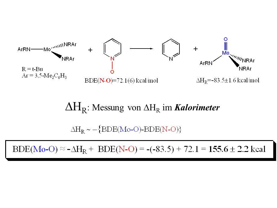 H R : Messung von H R im Kalorimeter