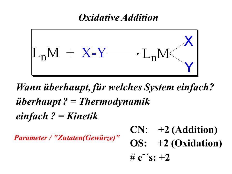 Oxidative Addition e - ´s: +2 CN +2 (Addition) OS: +2 (Oxidation) Wann überhaupt, für welches System einfach? überhaupt ? = Thermodynamik einfach ? =