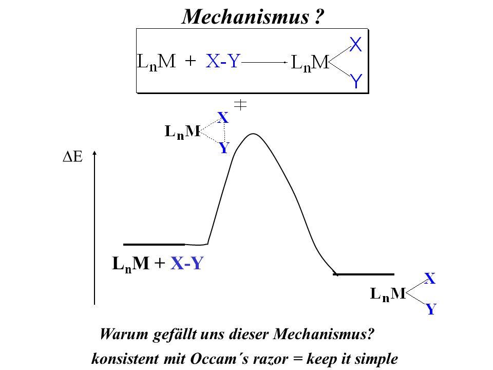 Mechanismus ? E L n M + X-Y Warum gefällt uns dieser Mechanismus? konsistent mit Occam´s razor = keep it simple