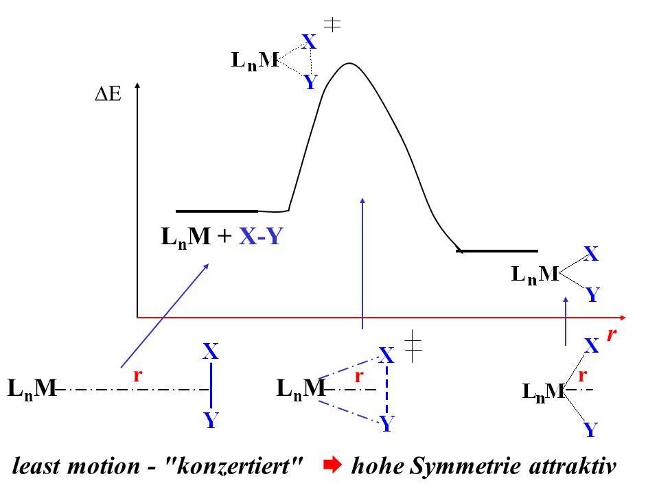 E L n M + X-Y least motion -