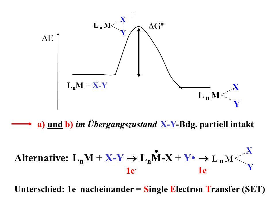 E L n M + X-Y G # a) und b) im Übergangszustand X-Y-Bdg. partiell intakt Alternative: L n M + X-Y L n M-X + Y 1e - Unterschied: 1e - nacheinander = Si