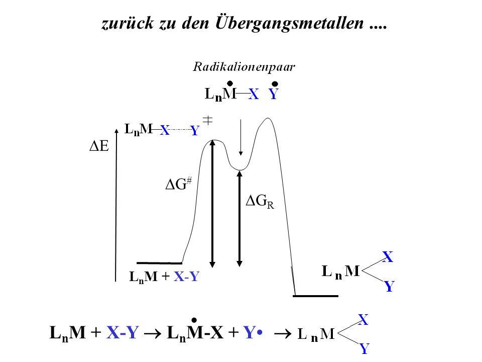 G # L n M + X-Y E zurück zu den Übergangsmetallen.... L n M + X-Y L n M-X + Y G R