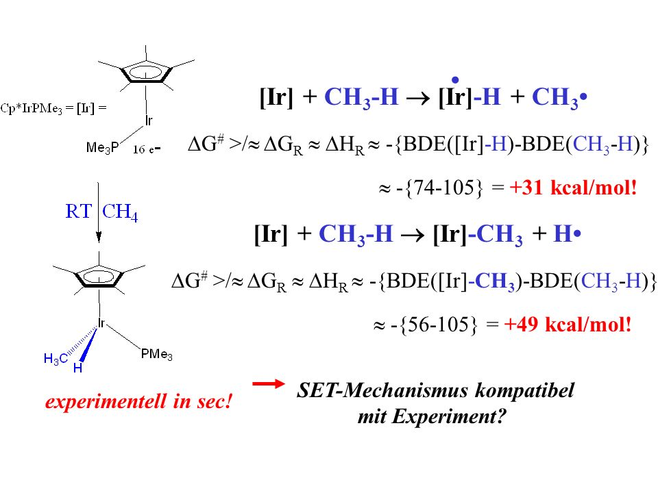 G # >/ G R H R -{BDE([Ir]-H)-BDE(CH 3 -H)} [Ir] + CH 3 -H [Ir]-H + CH 3 -{74-105} = +31 kcal/mol! G # >/ G R H R -{BDE([Ir]-CH 3 )-BDE(CH 3 -H)} [Ir]