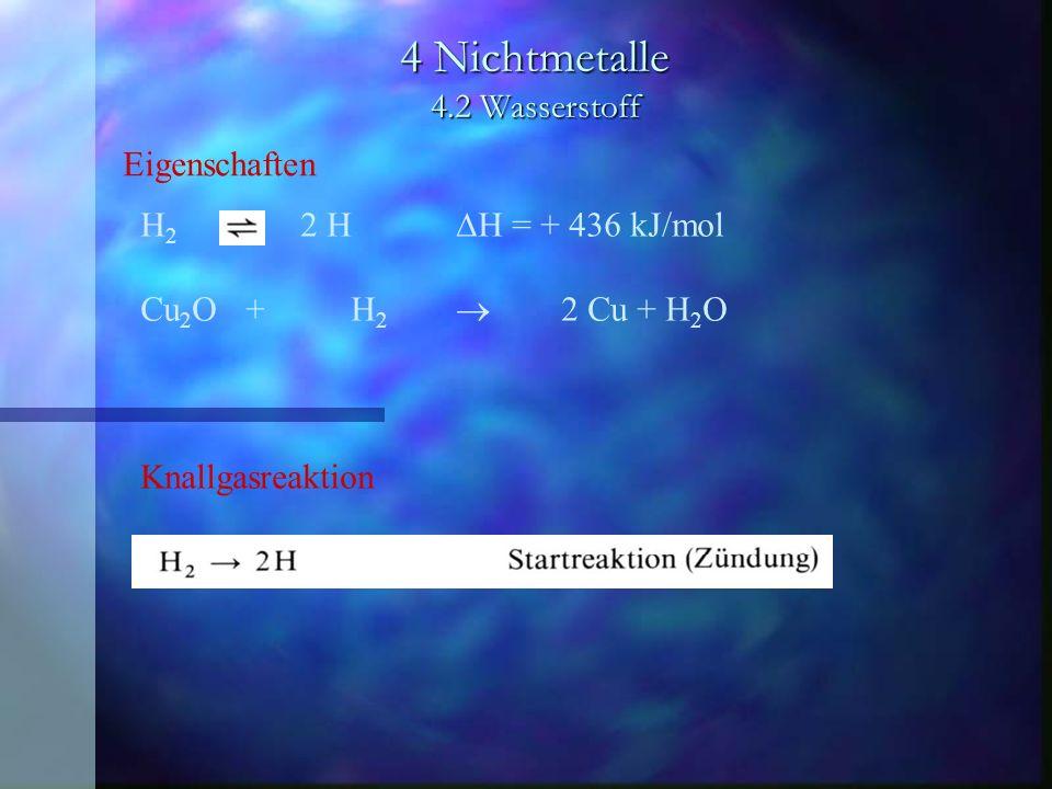 4 Nichtmetalle 4.2 Wasserstoff H 2 2 H H = + 436 kJ/mol Cu 2 O+H 2 2 Cu + H 2 O Knallgasreaktion Eigenschaften
