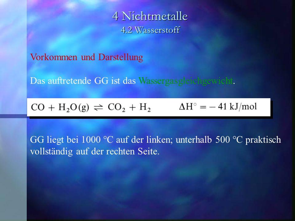 4 Nichtmetalle 4.2 Wasserstoff Vorkommen und Darstellung Das auftretende GG ist das Wassergasgleichgewicht. GG liegt bei 1000 °C auf der linken; unter