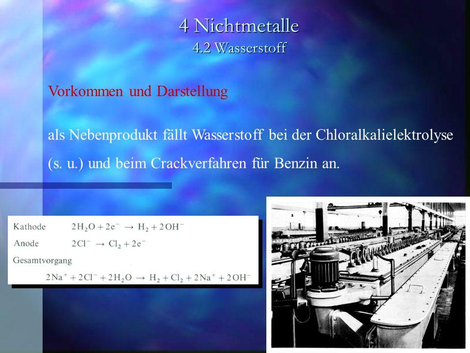 4 Nichtmetalle 4.2 Wasserstoff Vorkommen und Darstellung als Nebenprodukt fällt Wasserstoff bei der Chloralkalielektrolyse (s. u.) und beim Crackverfa