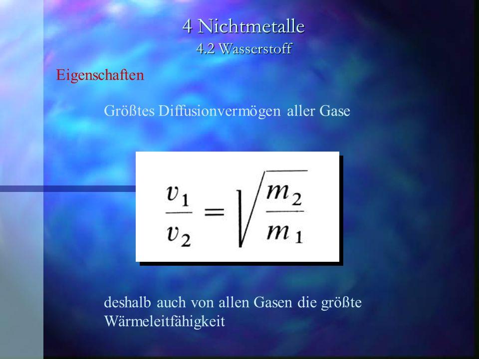 4 Nichtmetalle 4.2 Wasserstoff H 2 2 H H = + 436 kJ/mol Eigenschaften