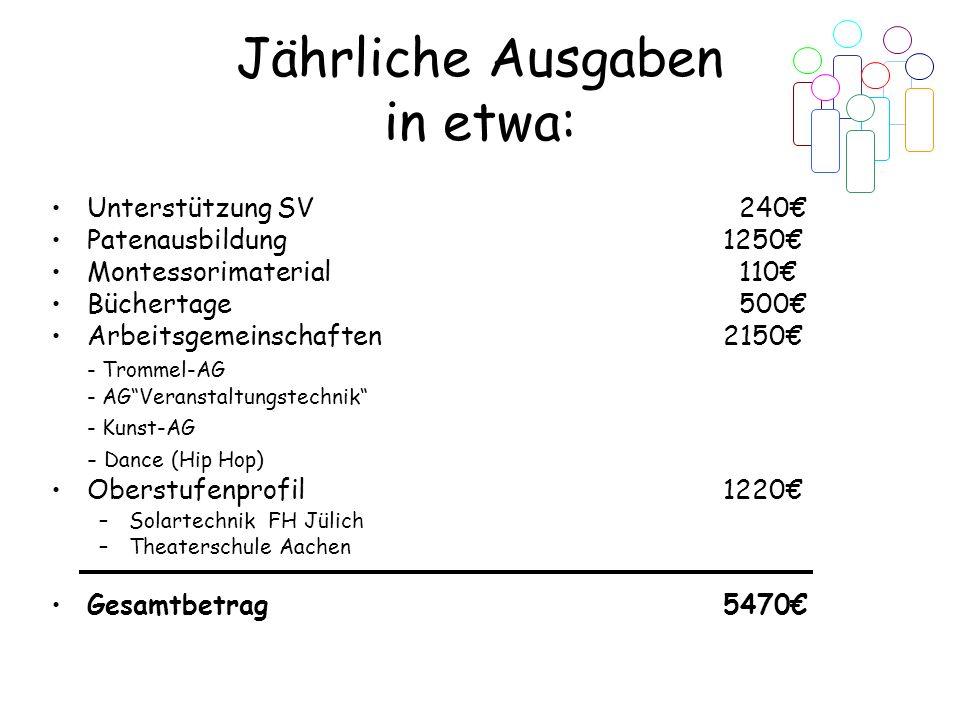 Jährliche Ausgaben in etwa: Unterstützung SV 240 Patenausbildung1250 Montessorimaterial 110 Büchertage 500 Arbeitsgemeinschaften2150 - Trommel-AG - AGVeranstaltungstechnik - Kunst-AG - Dance (Hip Hop) Oberstufenprofil1220 –Solartechnik FH Jülich –Theaterschule Aachen Gesamtbetrag 5470