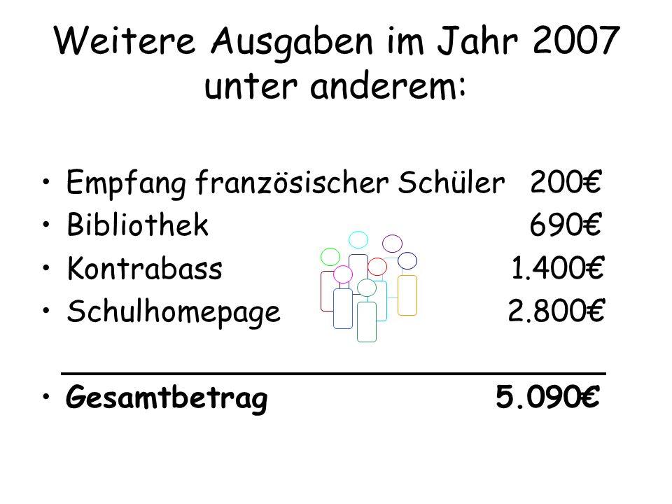 Weitere Ausgaben im Jahr 2007 unter anderem: Empfang französischer Schüler 200 Bibliothek 690 Kontrabass1.400 Schulhomepage 2.800 Gesamtbetrag 5.090