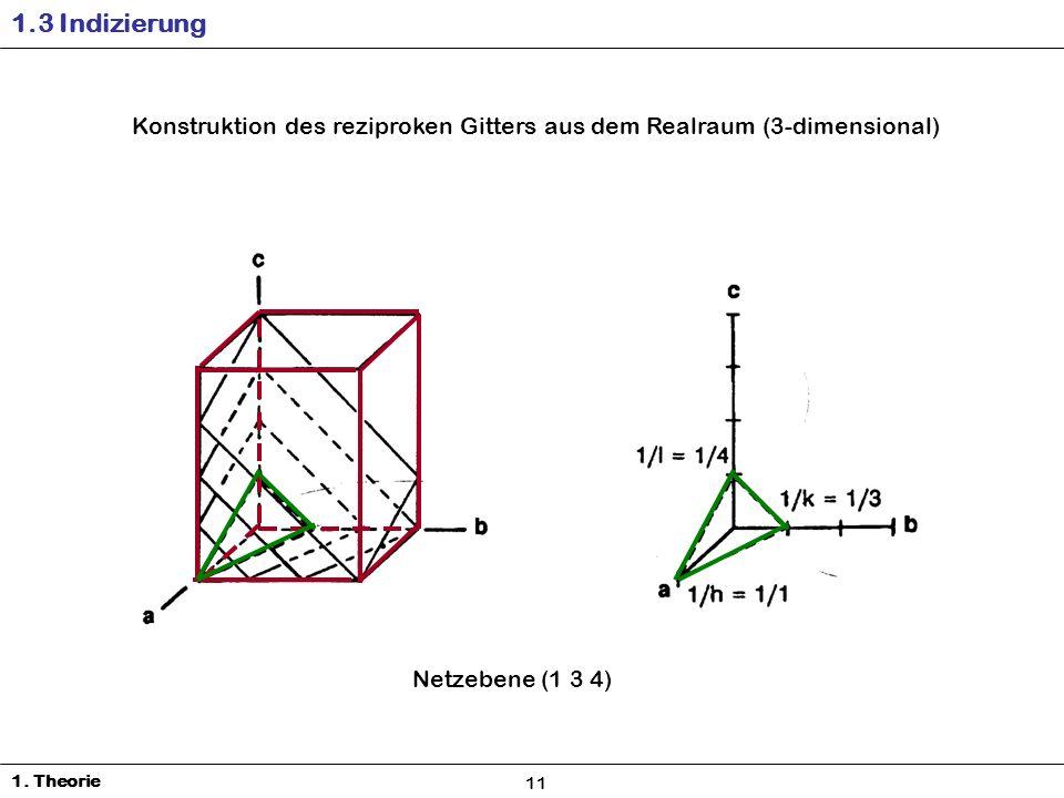 Konstruktion des reziproken Gitters aus dem Realraum (3-dimensional) 1.3 Indizierung 1.