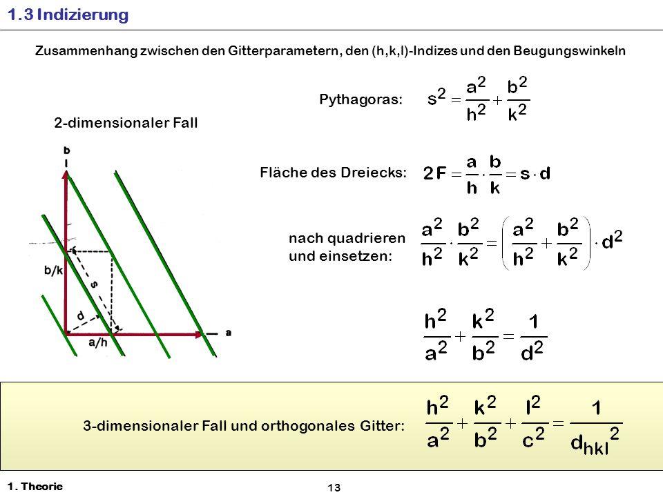 1.3 Indizierung Zusammenhang zwischen den Gitterparametern, den (h,k,l)-Indizes und den Beugungswinkeln Pythagoras: Fläche des Dreiecks: nach quadrieren und einsetzen: 2-dimensionaler Fall 3-dimensionaler Fall und orthogonales Gitter: 1.