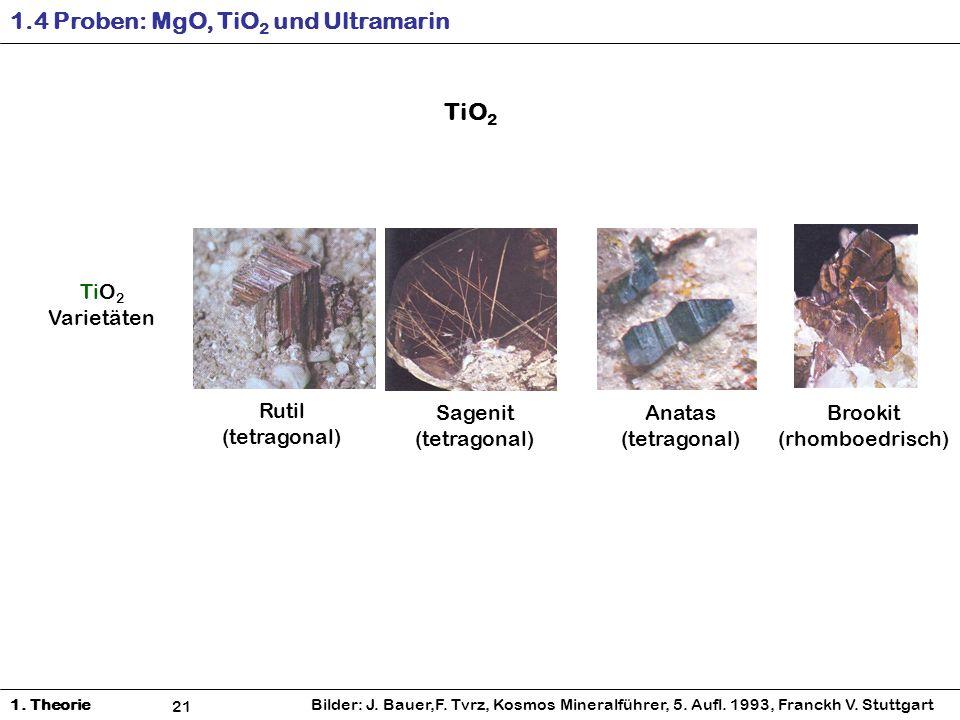 Brookit (rhomboedrisch) Sagenit (tetragonal) TiO 2 Varietäten Rutil (tetragonal) Anatas (tetragonal) Bilder: J.