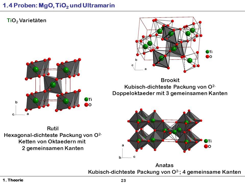 TiO 2 Varietäten Rutil Hexagonal-dichteste Packung von O 2- Ketten von Oktaedern mit 2 gemeinsamen Kanten Brookit Kubisch-dichteste Packung von O 2- Doppeloktaeder mit 3 gemeinsamen Kanten Anatas Kubisch-dichteste Packung von O 2- ; 4 gemeinsame Kanten 1.4 Proben: MgO, TiO 2 und Ultramarin 1.