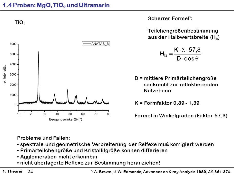 1.4 Proben: MgO, TiO 2 und Ultramarin 1.