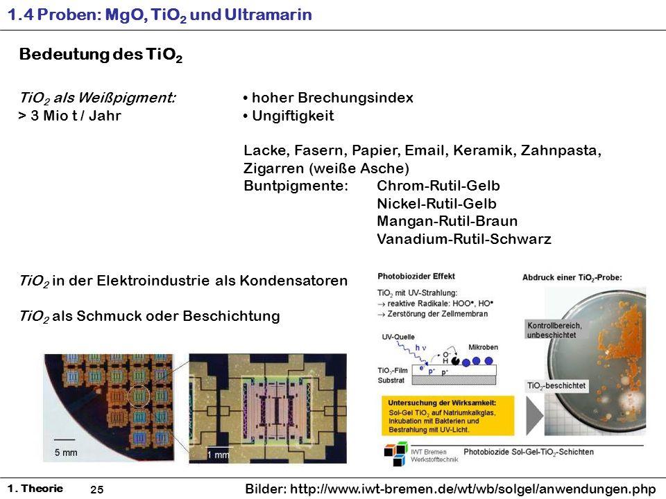 Bedeutung des TiO 2 TiO 2 als Weißpigment: > 3 Mio t / Jahr hoher Brechungsindex Ungiftigkeit TiO 2 in der Elektroindustrie als Kondensatoren TiO 2 als Schmuck oder Beschichtung Lacke, Fasern, Papier, Email, Keramik, Zahnpasta, Zigarren (weiße Asche) Buntpigmente: Chrom-Rutil-Gelb Nickel-Rutil-Gelb Mangan-Rutil-Braun Vanadium-Rutil-Schwarz Bilder: http://www.iwt-bremen.de/wt/wb/solgel/anwendungen.php 1.4 Proben: MgO, TiO 2 und Ultramarin 1.