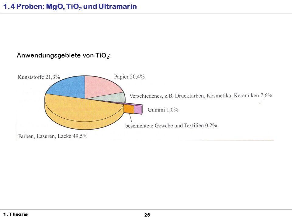 Anwendungsgebiete von TiO 2 : 1.4 Proben: MgO, TiO 2 und Ultramarin 1. Theorie 26