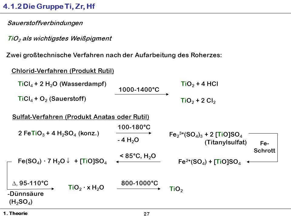 4.1.2 Die Gruppe Ti, Zr, Hf Sauerstoffverbindungen TiO 2 als wichtigstes Weißpigment Zwei großtechnische Verfahren nach der Aufarbeitung des Roherzes: Chlorid-Verfahren (Produkt Rutil) TiCl 4 + 2 H 2 O (Wasserdampf) 1000-1400°C TiCl 4 + O 2 (Sauerstoff) TiO 2 + 4 HCl TiO 2 + 2 Cl 2 Sulfat-Verfahren (Produkt Anatas oder Rutil) 2 FeTiO 3 + 4 H 2 SO 4 (konz.) 100-180°C - 4 H 2 O Fe 2 3+ (SO 4 ) 3 + 2 [TiO]SO 4 (Titanylsulfat) Fe- Schrott Fe 2+ (SO 4 ) + [TiO]SO 4 < 85°C, H 2 O Fe(SO 4 ) 7 H 2 O + [TiO]SO 4 95-110°C TiO 2 x H 2 O 800-1000°C TiO 2 -Dünnsäure (H 2 SO 4 ) 1.