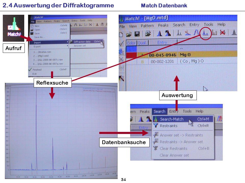 2.4 Auswertung der Diffraktogramme Match Datenbank Aufruf Reflexsuche Datenbanksuche Auswertung 34