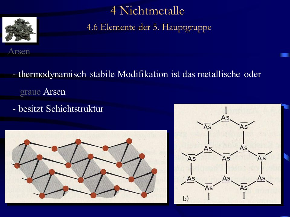 4 Nichtmetalle 4.6 Elemente der 5.
