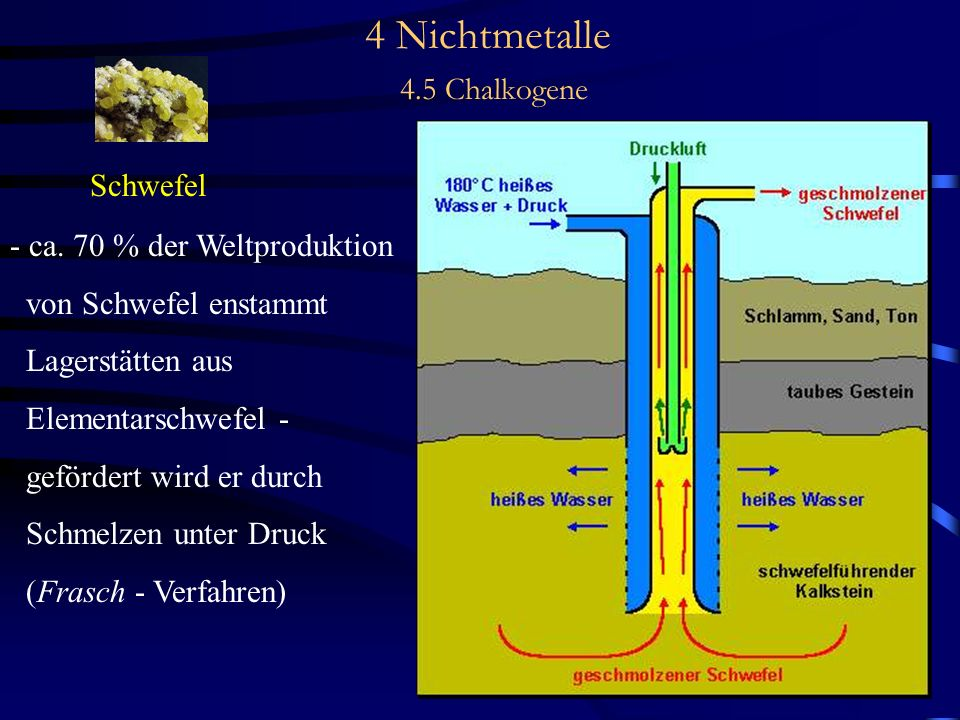 4 Nichtmetalle 4.5 Chalkogene Schwefel - ca.