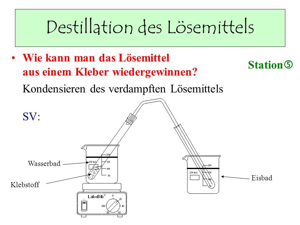 Destillation des Lösemittels Wie kann man das Lösemittel aus einem Kleber wiedergewinnen? Kondensieren des verdampften Lösemittels SV: Wasserbad Klebs