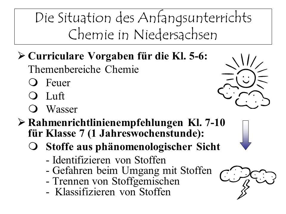 Die Situation des Anfangsunterrichts Chemie in Niedersachsen Curriculare Vorgaben für die Kl. 5-6: Themenbereiche Chemie Feuer Luft Wasser Rahmenricht