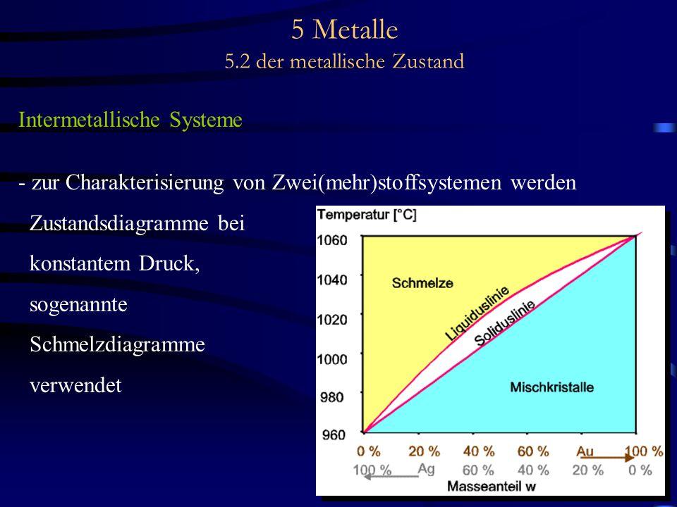 5 Metalle 5.2 der metallische Zustand Intermetallische Systeme - zur Charakterisierung von Zwei(mehr)stoffsystemen werden Zustandsdiagramme bei konsta