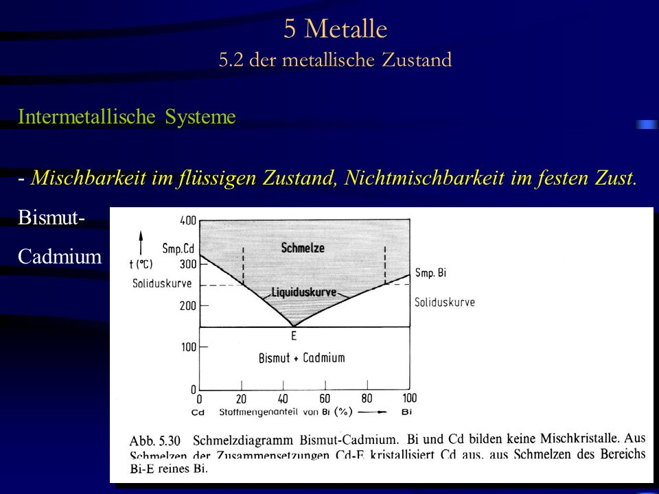 5 Metalle 5.2 der metallische Zustand Intermetallische Systeme - Mischbarkeit im flüssigen Zustand, Nichtmischbarkeit im festen Zust. Bismut- Cadmium
